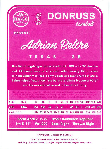 2017 Donruss Retro Variations 1983 Magenta Back #RV-36 Adrian Beltre