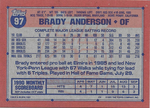 1991 Topps #97 Brady Anderson ERR (Sept 2 RBI and 3 Hits)