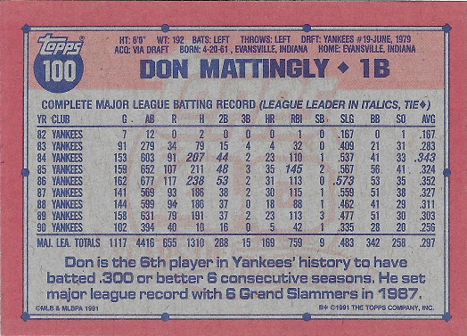 1991 Topps #100 Don Mattingly ERR (10 Hits in 1990)