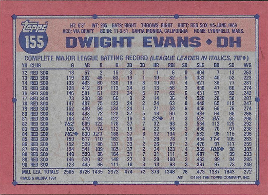 1991 Topps #155 Dwight Evans ERR (Lead League w/162 Games in 1982)